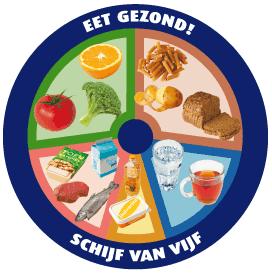 schijf_van_vijf