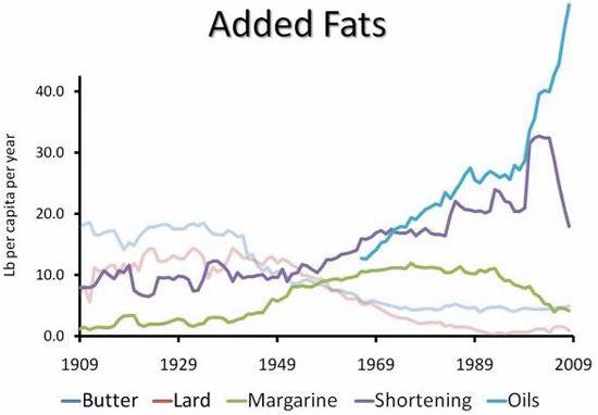 grafiek obesitas9