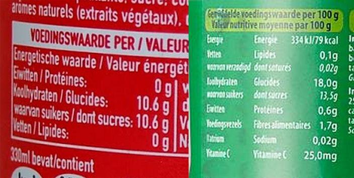 (Cola - links / fruithapje - rechts) Inderdaad 35% meer suikers